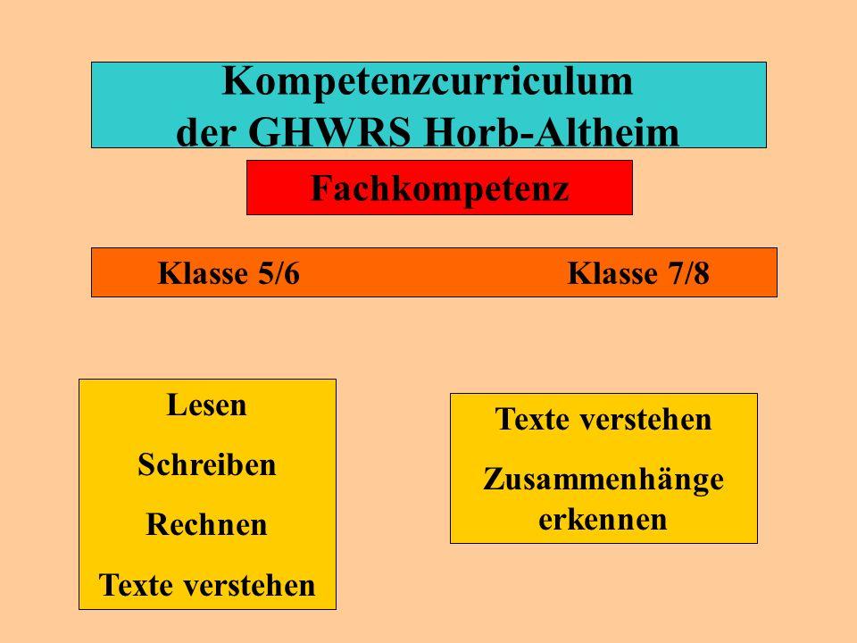 Kompetenzcurriculum der GHWRS Horb-Altheim