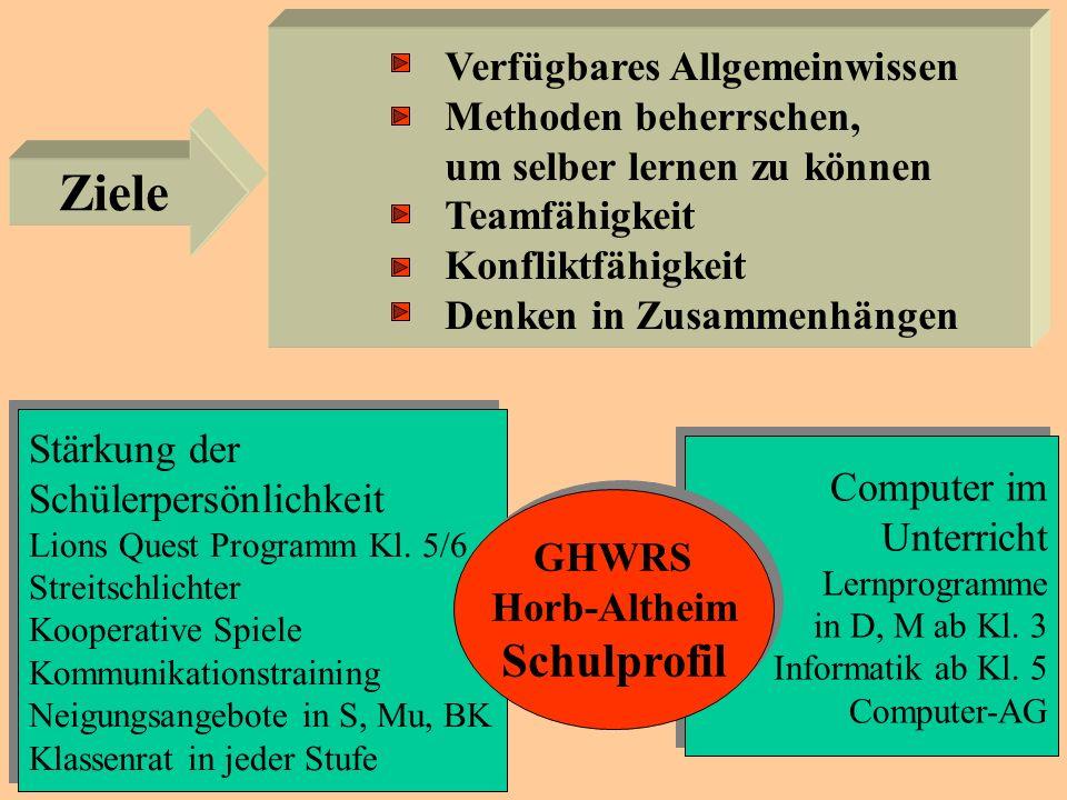 GHWRS Horb-Altheim Schulprofil