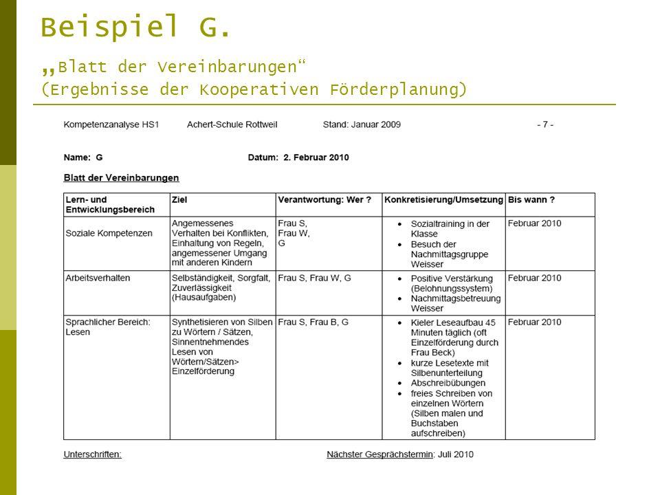 """Beispiel G. """"Blatt der Vereinbarungen (Ergebnisse der Kooperativen Förderplanung)"""