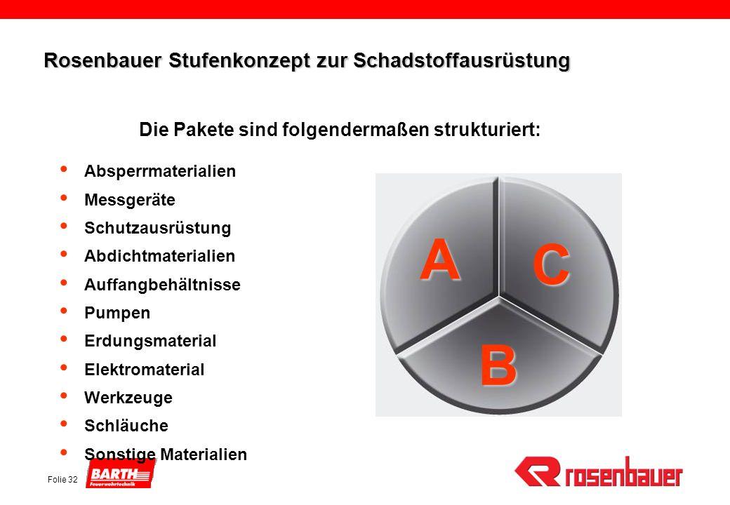 Rosenbauer Stufenkonzept zur Schadstoffausrüstung