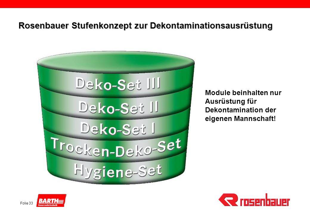 Rosenbauer Stufenkonzept zur Dekontaminationsausrüstung