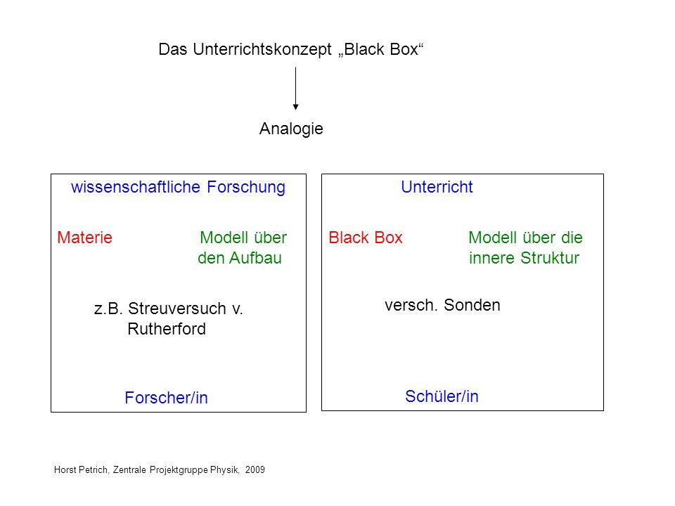 """Das Unterrichtskonzept """"Black Box"""