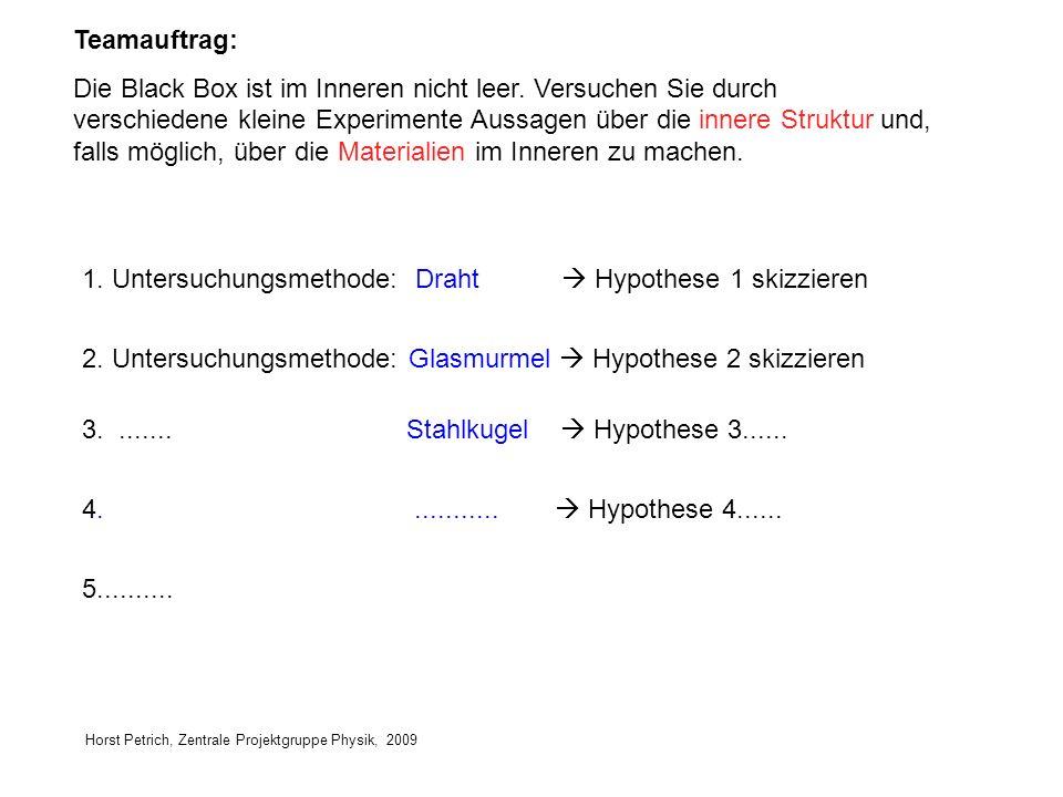 1. Untersuchungsmethode: Draht  Hypothese 1 skizzieren