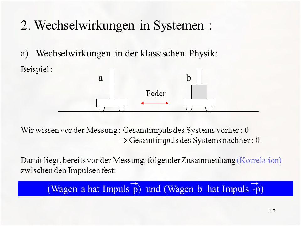 (Wagen a hat Impuls p) und (Wagen b hat Impuls -p)