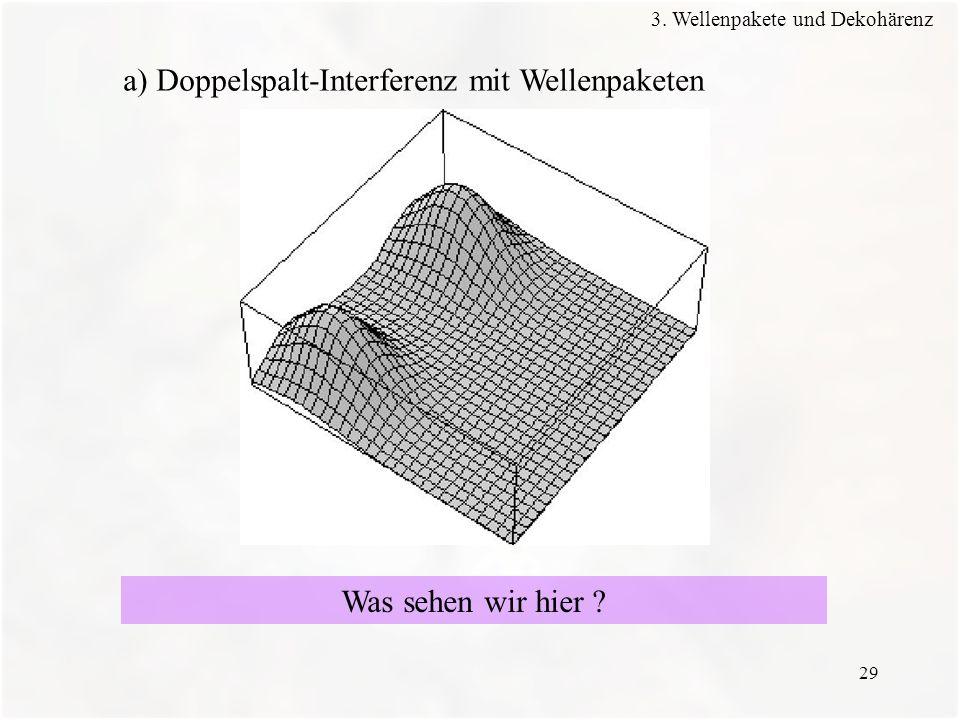 a) Doppelspalt-Interferenz mit Wellenpaketen