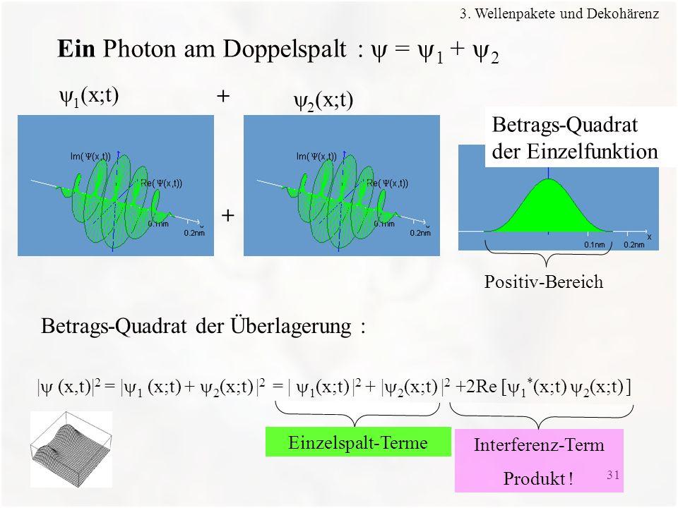 Ein Photon am Doppelspalt :  = 1 + 2