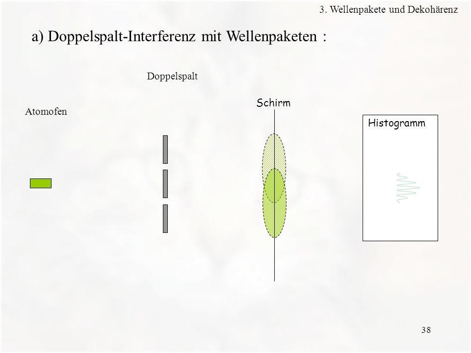 a) Doppelspalt-Interferenz mit Wellenpaketen :