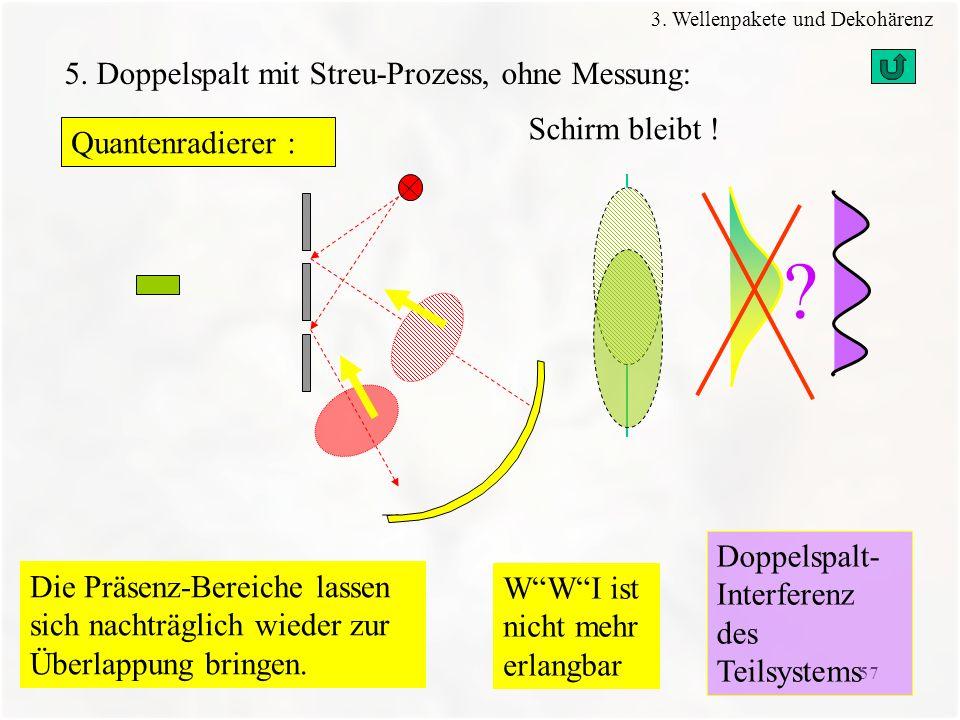 5. Doppelspalt mit Streu-Prozess, ohne Messung: Schirm bleibt !