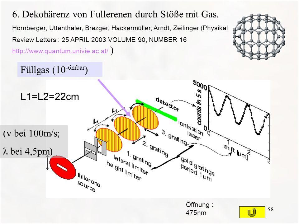 6. Dekohärenz von Fullerenen durch Stöße mit Gas.