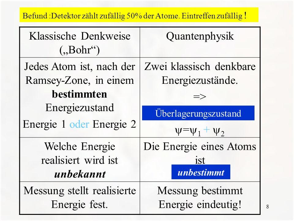 """Klassische Denkweise (""""Bohr ) Quantenphysik"""