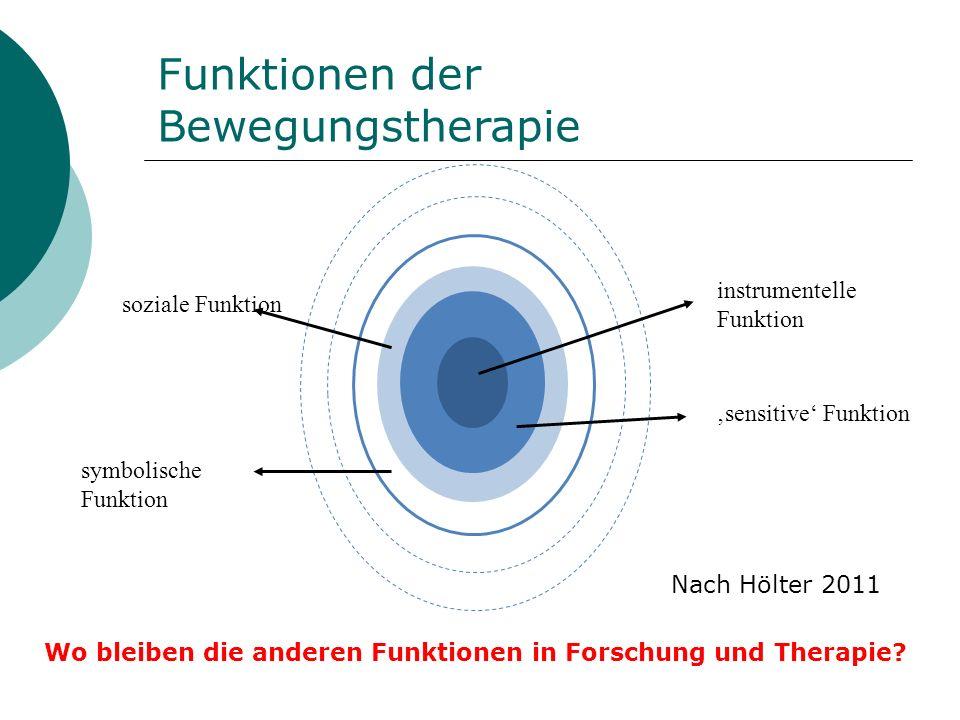 Funktionen der Bewegungstherapie