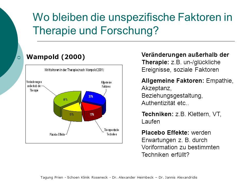Wo bleiben die unspezifische Faktoren in Therapie und Forschung