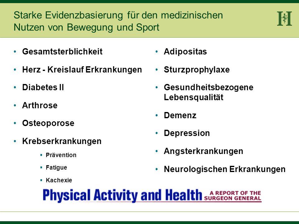Starke Evidenzbasierung für den medizinischen Nutzen von Bewegung und Sport