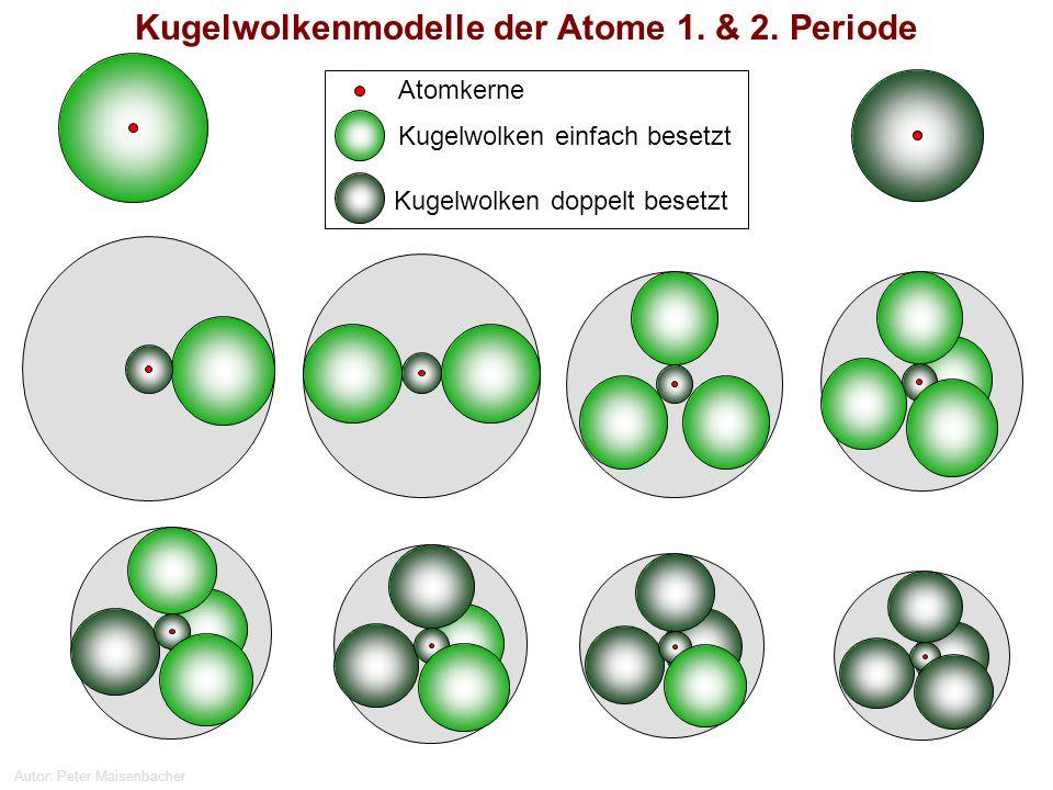 Kugelwolkenmodelle der Atome 1. & 2. Periode