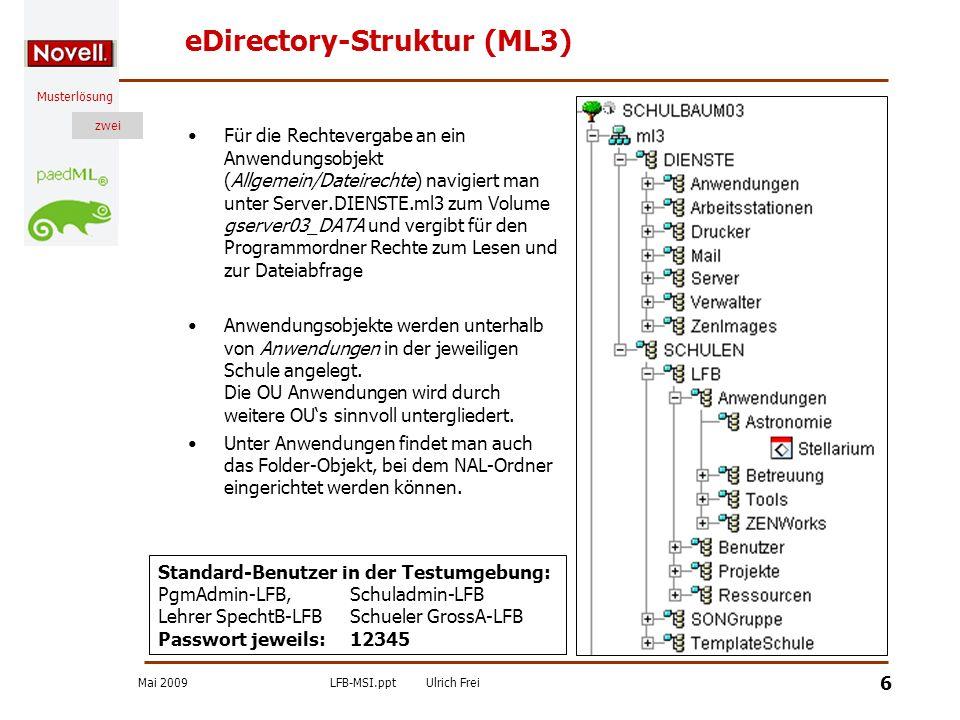 eDirectory-Struktur (ML3)