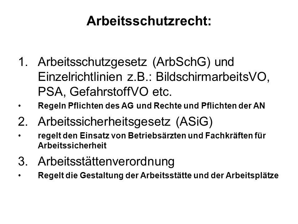 Arbeitsschutzrecht: Arbeitsschutzgesetz (ArbSchG) und Einzelrichtlinien z.B.: BildschirmarbeitsVO, PSA, GefahrstoffVO etc.