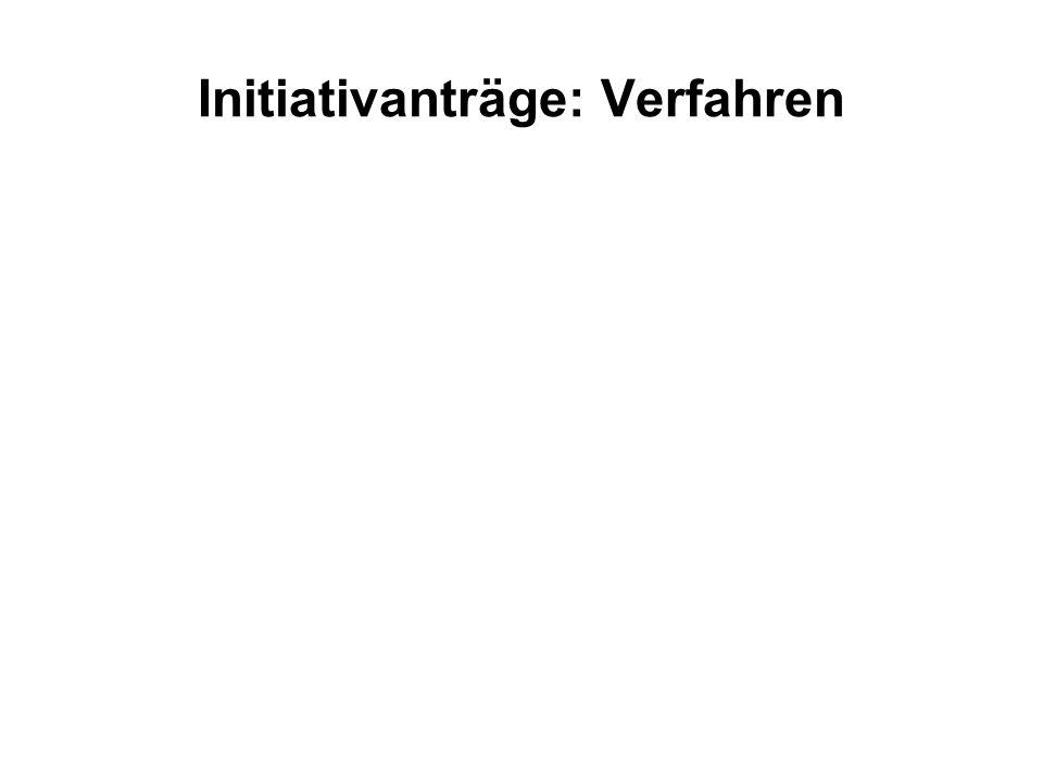 Initiativanträge: Verfahren