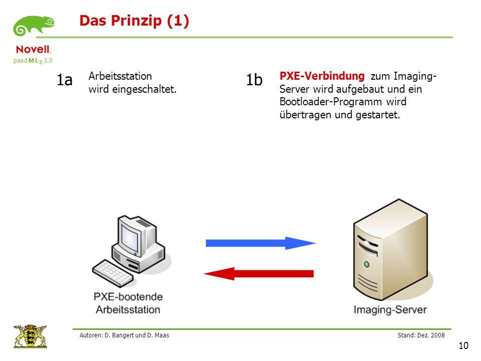 1a 1b Das Prinzip (1) Arbeitsstation wird eingeschaltet.