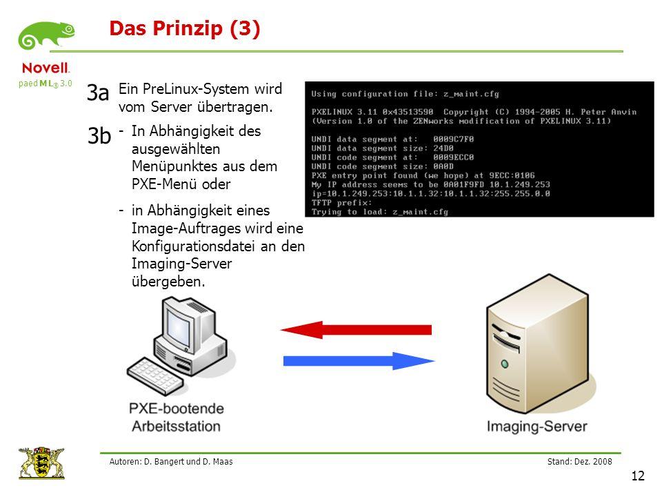 3a 3b Das Prinzip (3) Ein PreLinux-System wird vom Server übertragen.