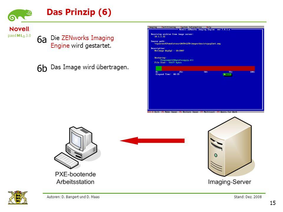 6a 6b Das Prinzip (6) Die ZENworks Imaging Engine wird gestartet.