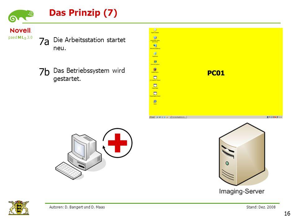 7a 7b Das Prinzip (7) Die Arbeitsstation startet neu.
