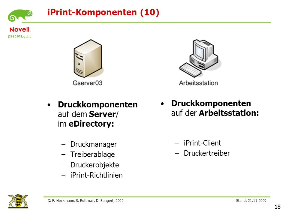 iPrint-Komponenten (10)