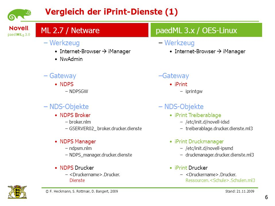 Vergleich der iPrint-Dienste (1)