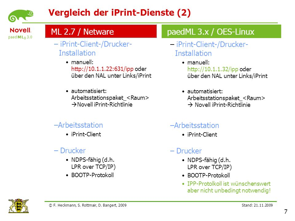 Vergleich der iPrint-Dienste (2)