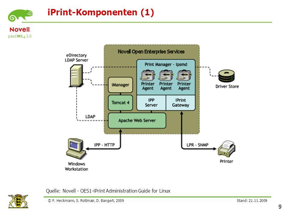 iPrint-Komponenten (1)