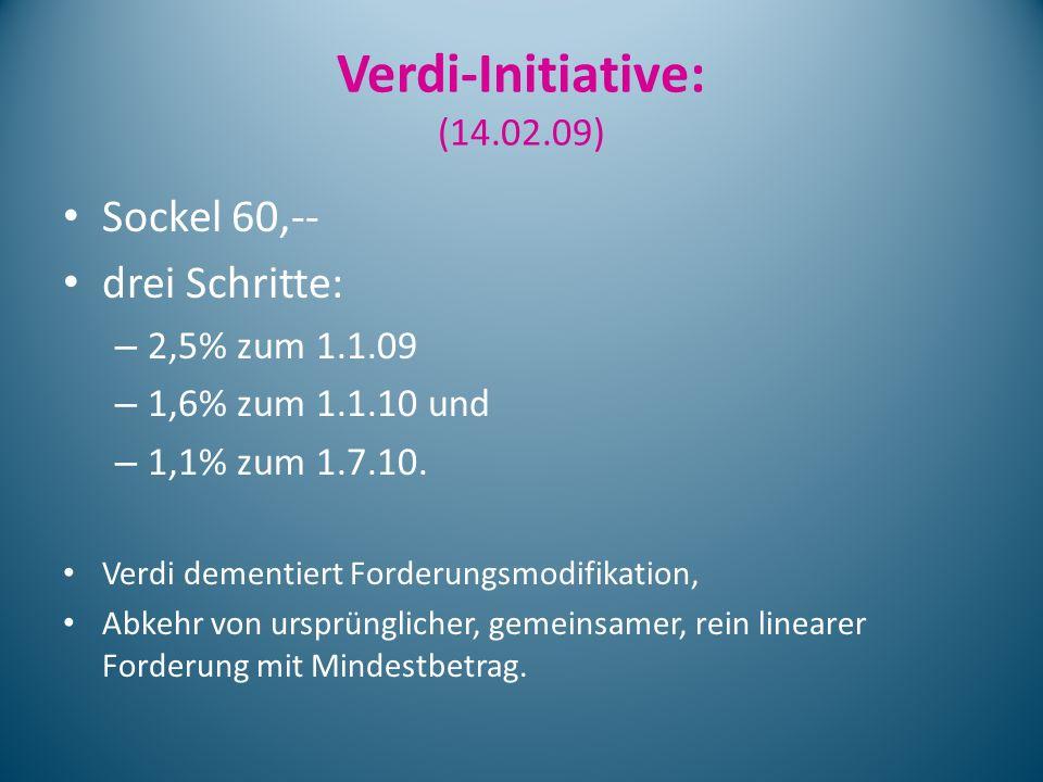Verdi-Initiative: (14.02.09) Sockel 60,-- drei Schritte: