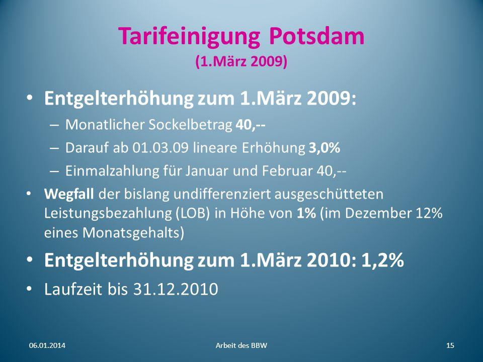 Tarifeinigung Potsdam (1.März 2009)