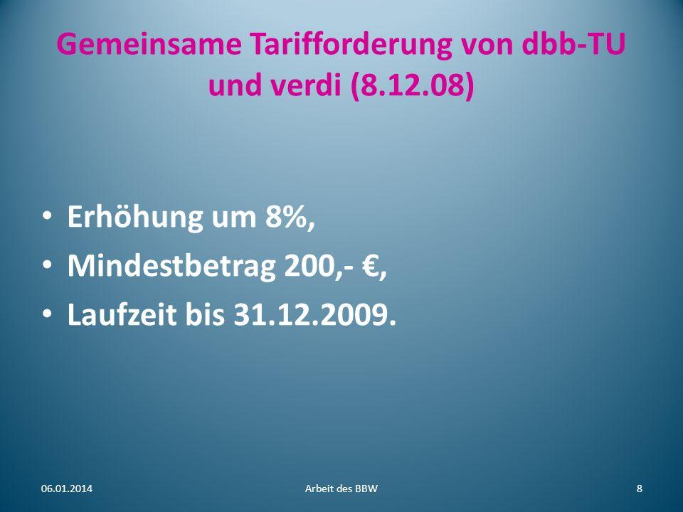 Gemeinsame Tarifforderung von dbb-TU und verdi (8.12.08)