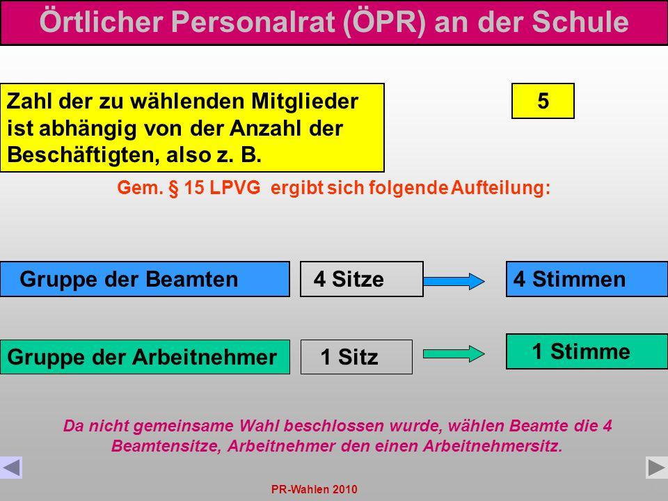 Örtlicher Personalrat (ÖPR) an der Schule