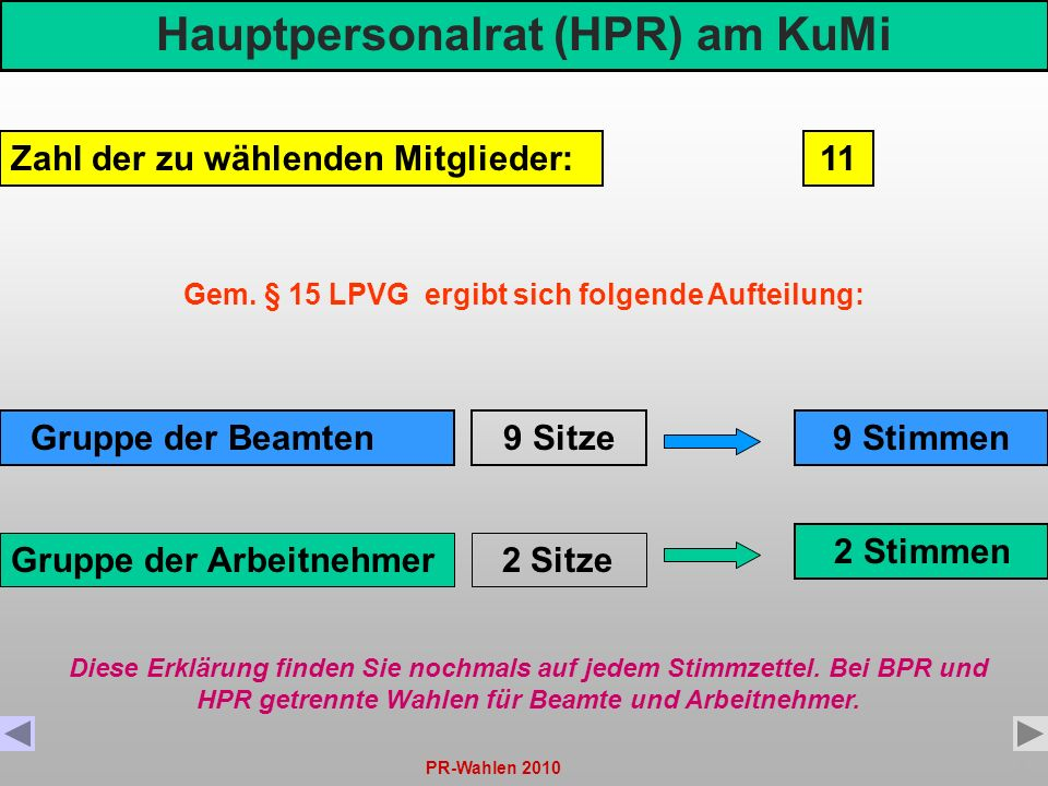 Hauptpersonalrat (HPR) am KuMi