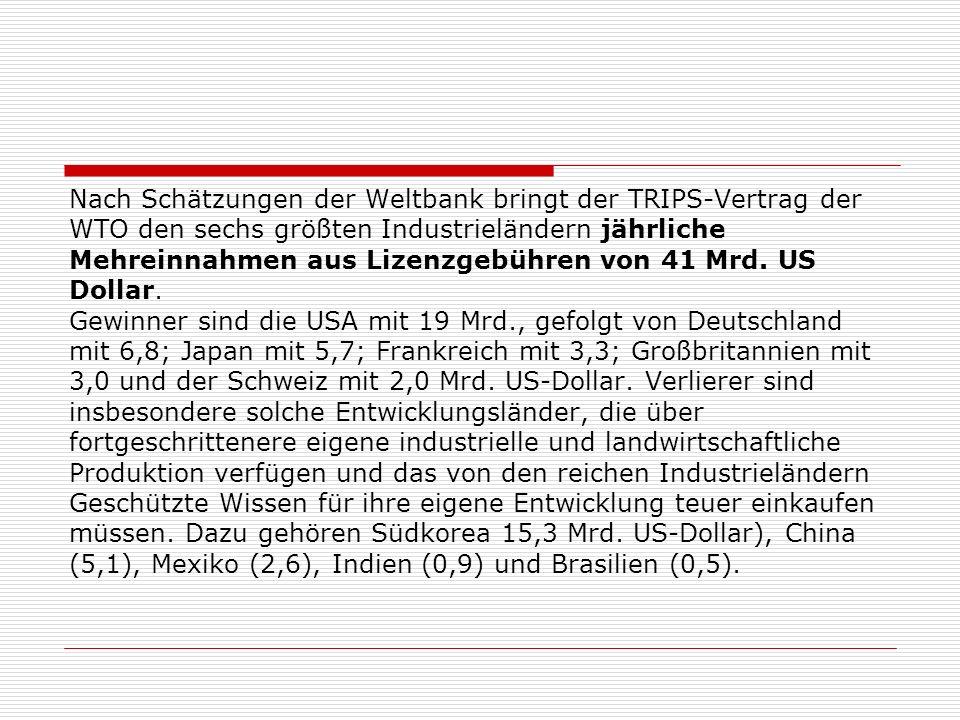 Nach Schätzungen der Weltbank bringt der TRIPS-Vertrag der