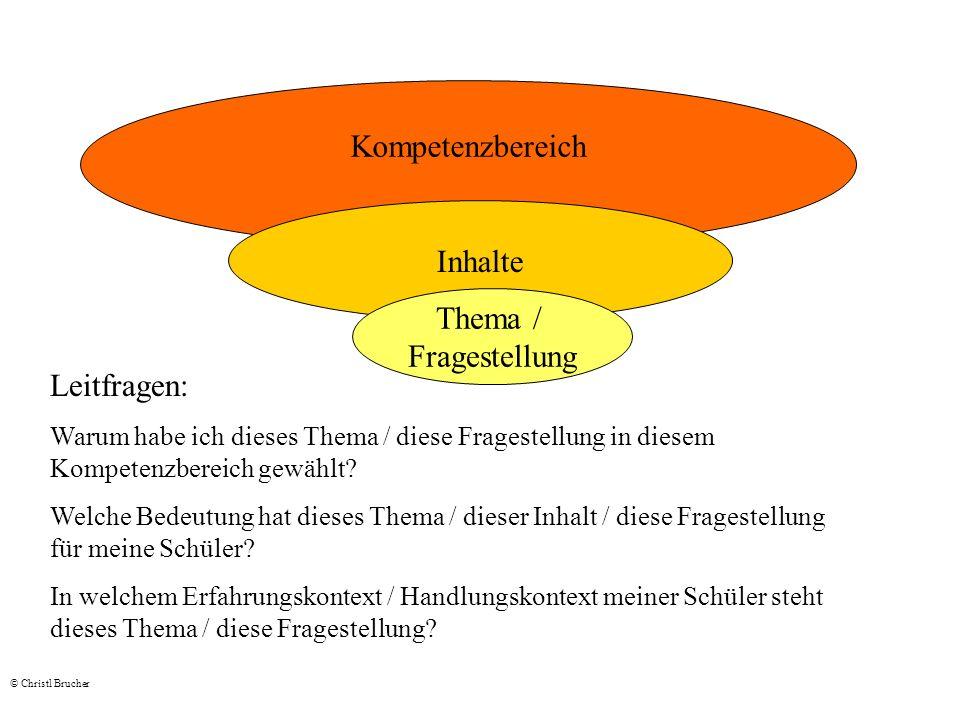 Kompetenzbereich Inhalte Thema / Fragestellung Leitfragen: