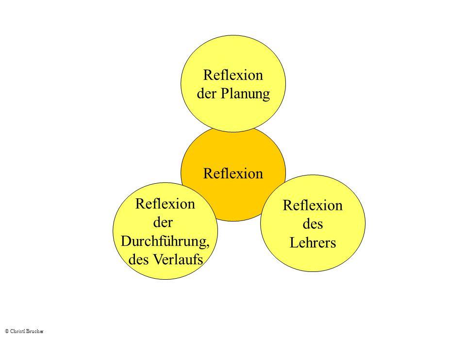 Reflexion der Planung Reflexion Reflexion Reflexion des der Lehrers