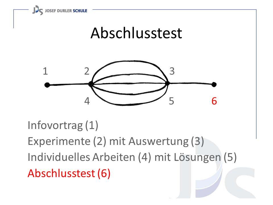 Abschlusstest Infovortrag (1) Experimente (2) mit Auswertung (3)