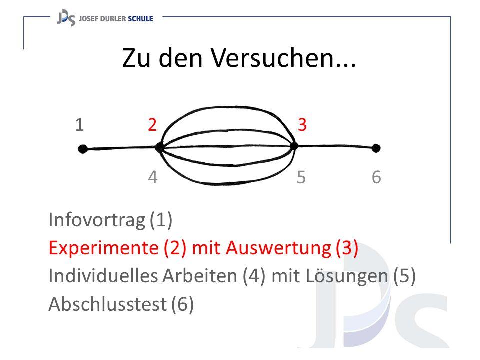 Zu den Versuchen... Infovortrag (1) Experimente (2) mit Auswertung (3)