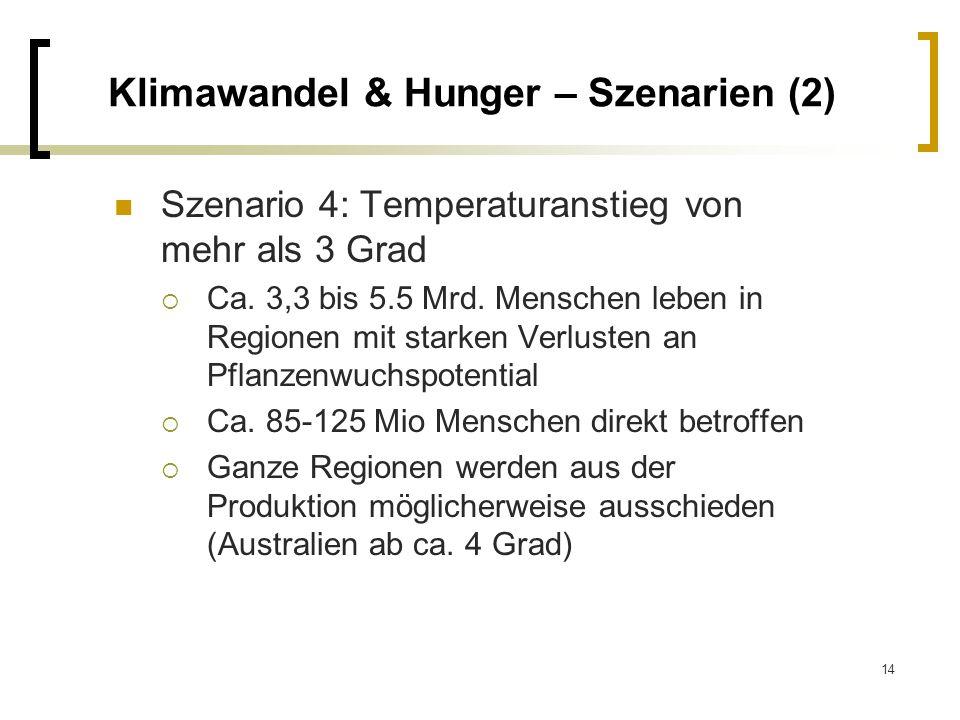 Klimawandel & Hunger – Szenarien (2)