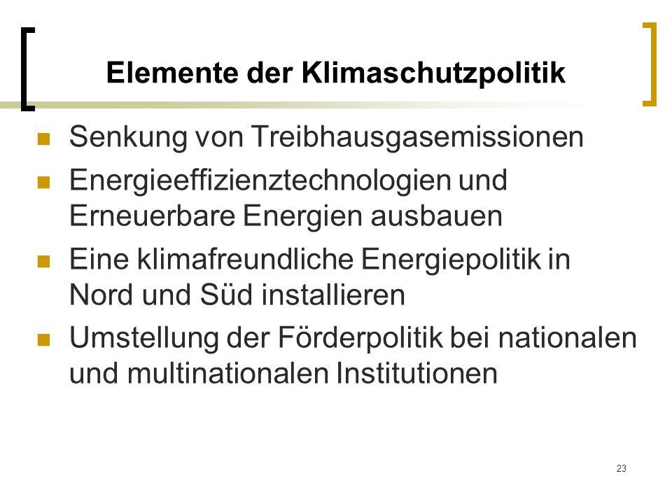 Elemente der Klimaschutzpolitik