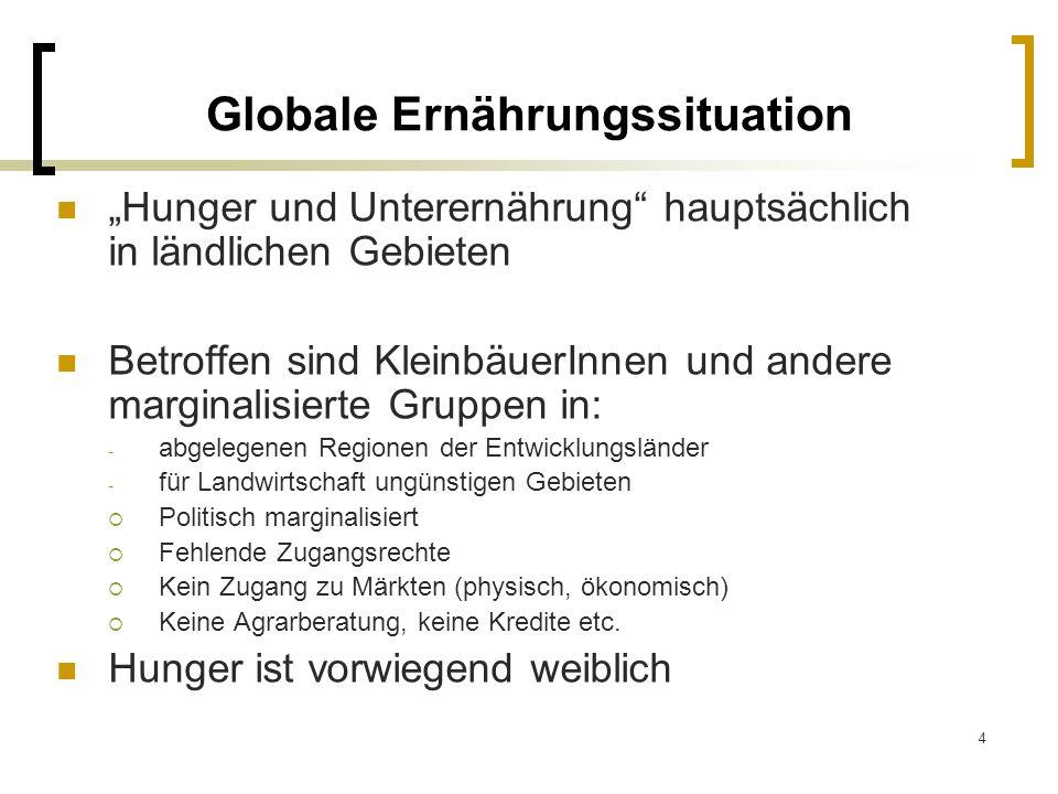 Globale Ernährungssituation