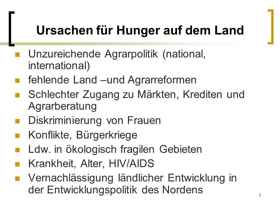 Ursachen für Hunger auf dem Land