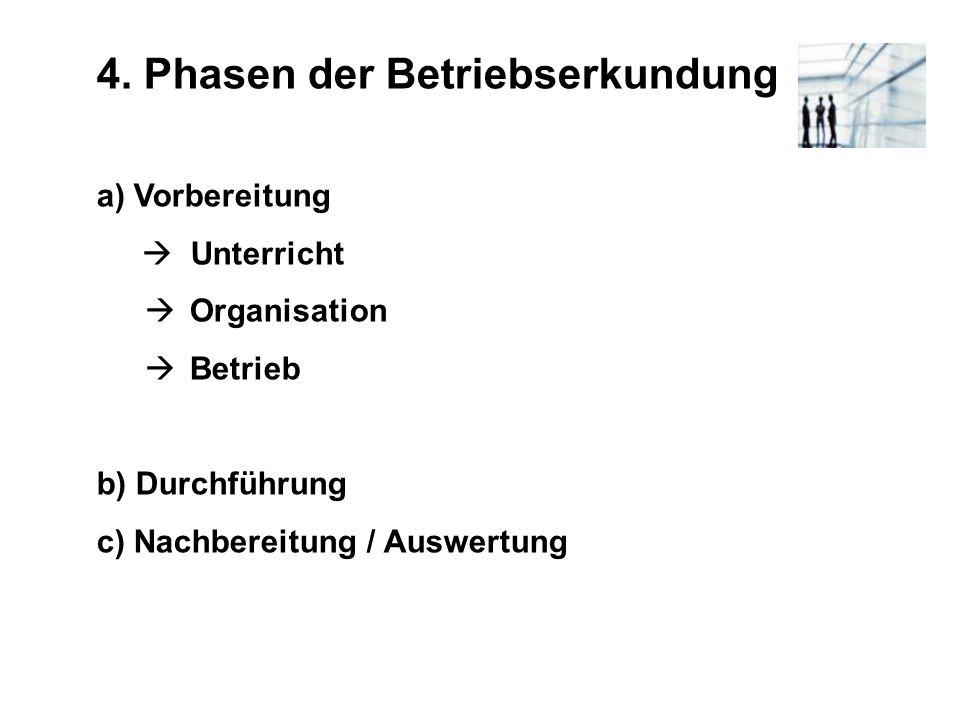 4. Phasen der Betriebserkundung
