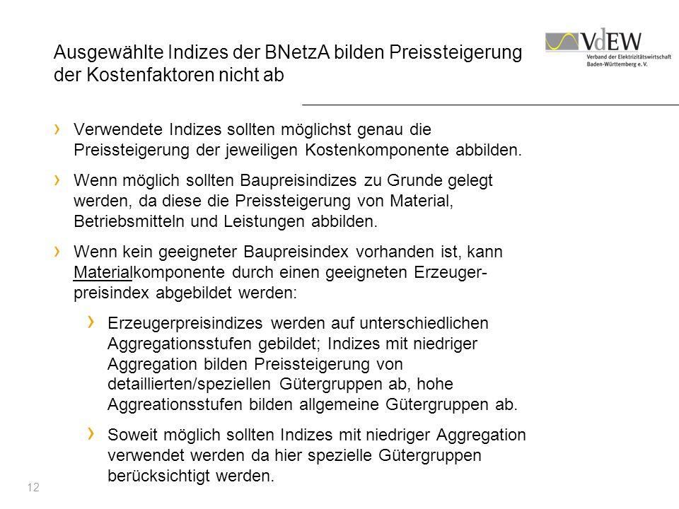 Ausgewählte Indizes der BNetzA bilden Preissteigerung der Kostenfaktoren nicht ab