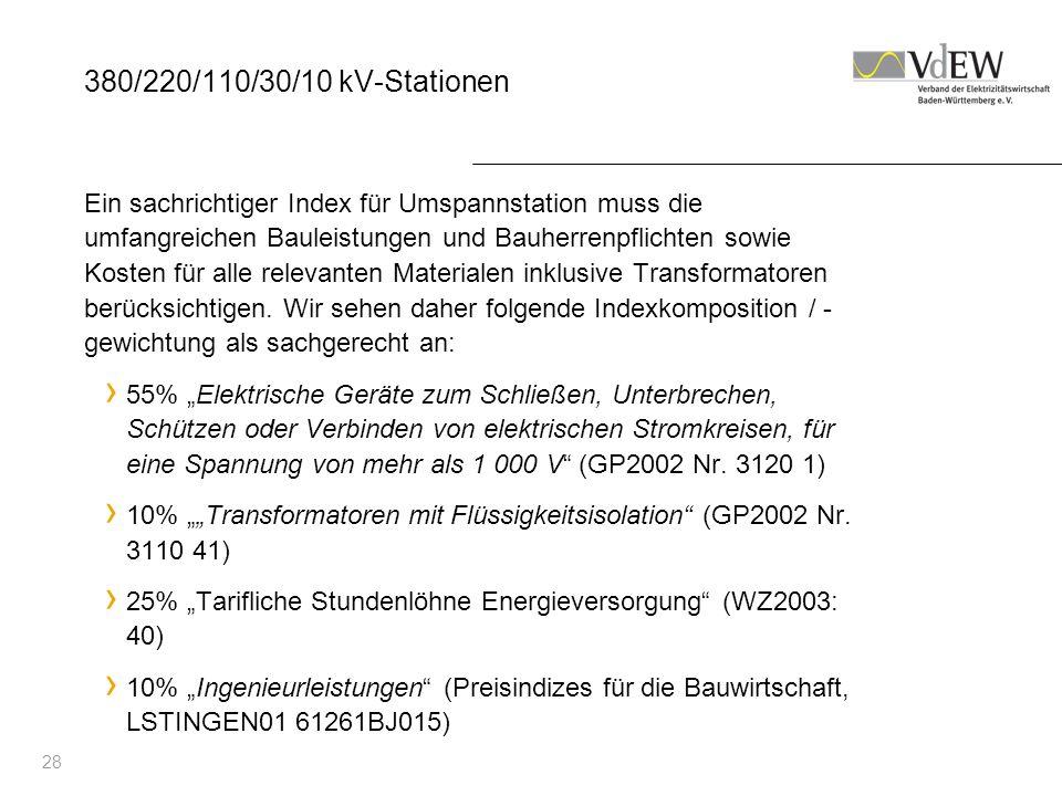 380/220/110/30/10 kV-Stationen