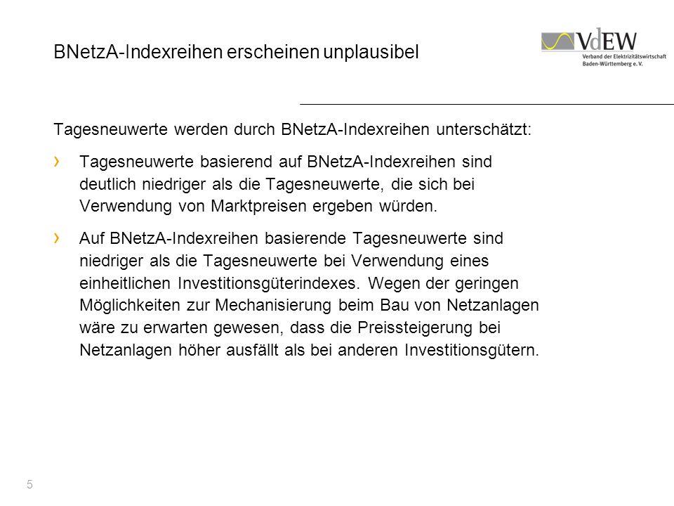 BNetzA-Indexreihen erscheinen unplausibel