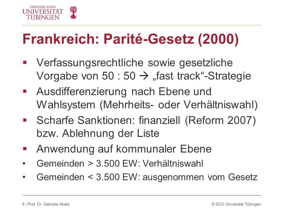Frankreich: Parité-Gesetz (2000)