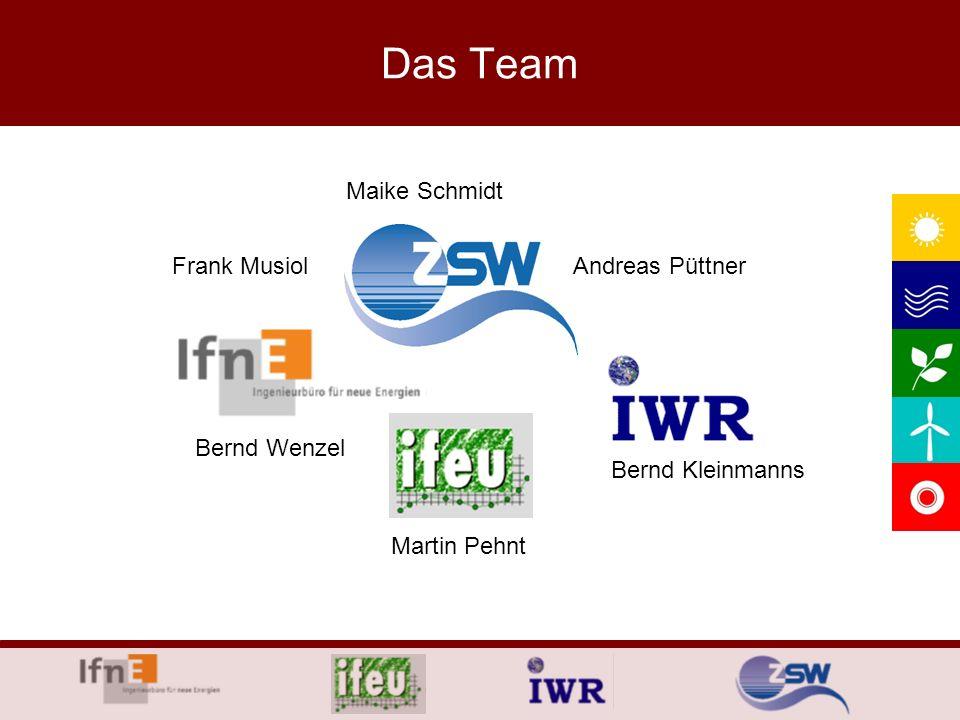 Das Team Maike Schmidt Frank Musiol Andreas Püttner Bernd Wenzel