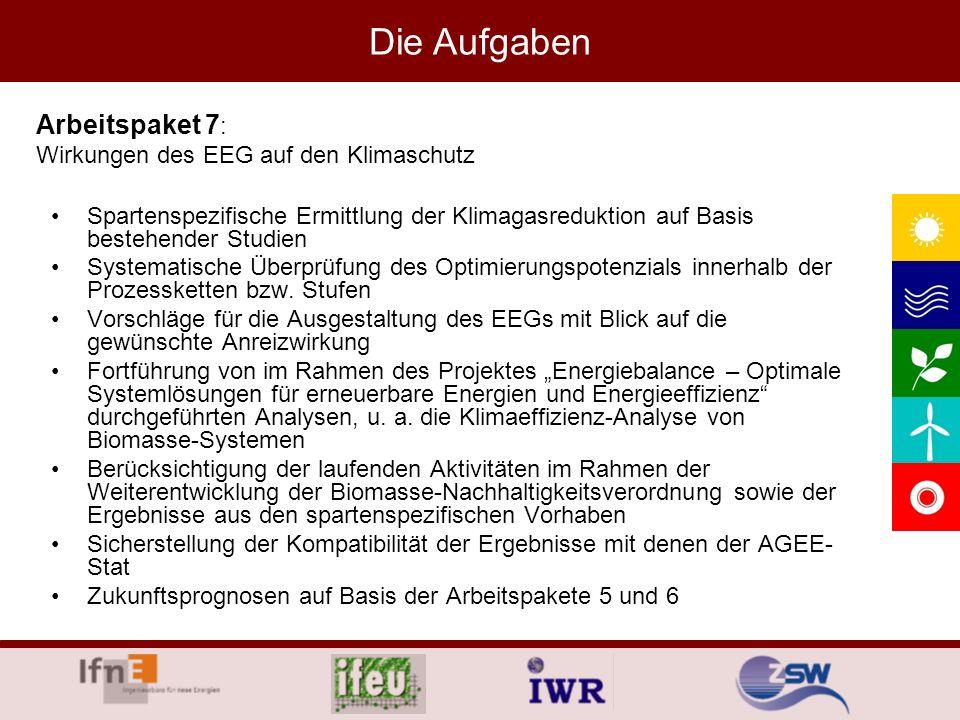 Die Aufgaben Arbeitspaket 7: Wirkungen des EEG auf den Klimaschutz